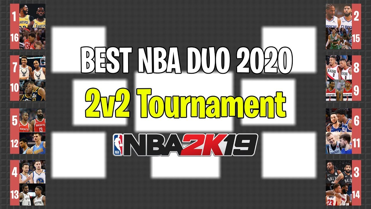 Best Of The Best 2020 Who Is The Best NBA Duo Going Into The 2020 NBA Season? | NBA 2K19
