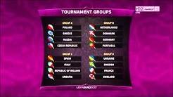 Euro 2012 Auslosung der Gruppen/ Kompletter Spielplan