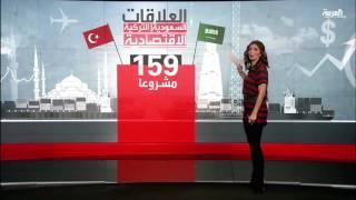 العلاقات الاقتصادية السعودية التركية