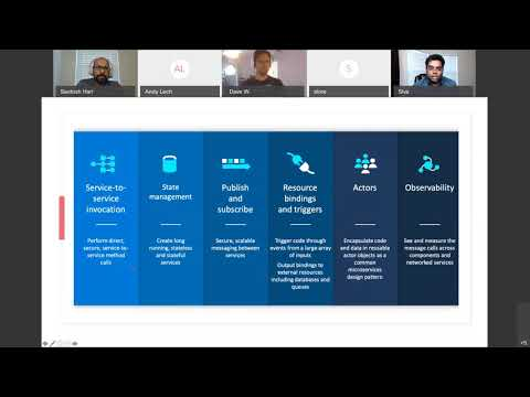 July 9th 2020 - Sivamuthu Kumar Building Event Driven Apps with Dapr in Kubernetes 20200709 2302 2