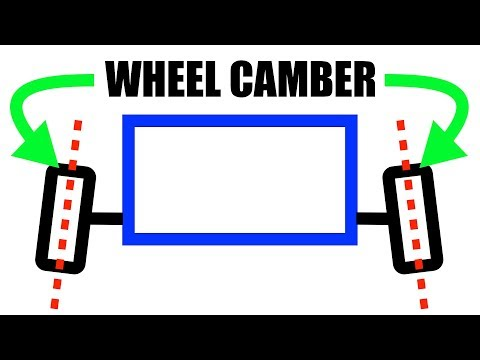 What Is Camber? A Simple Explanation