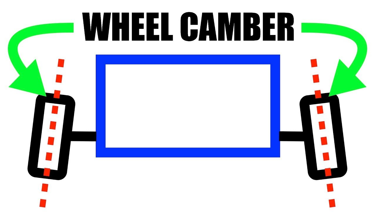 What Is Camber A Simple Explanation Youtube 2002 Arctic Cat 400 Wiring Diagram