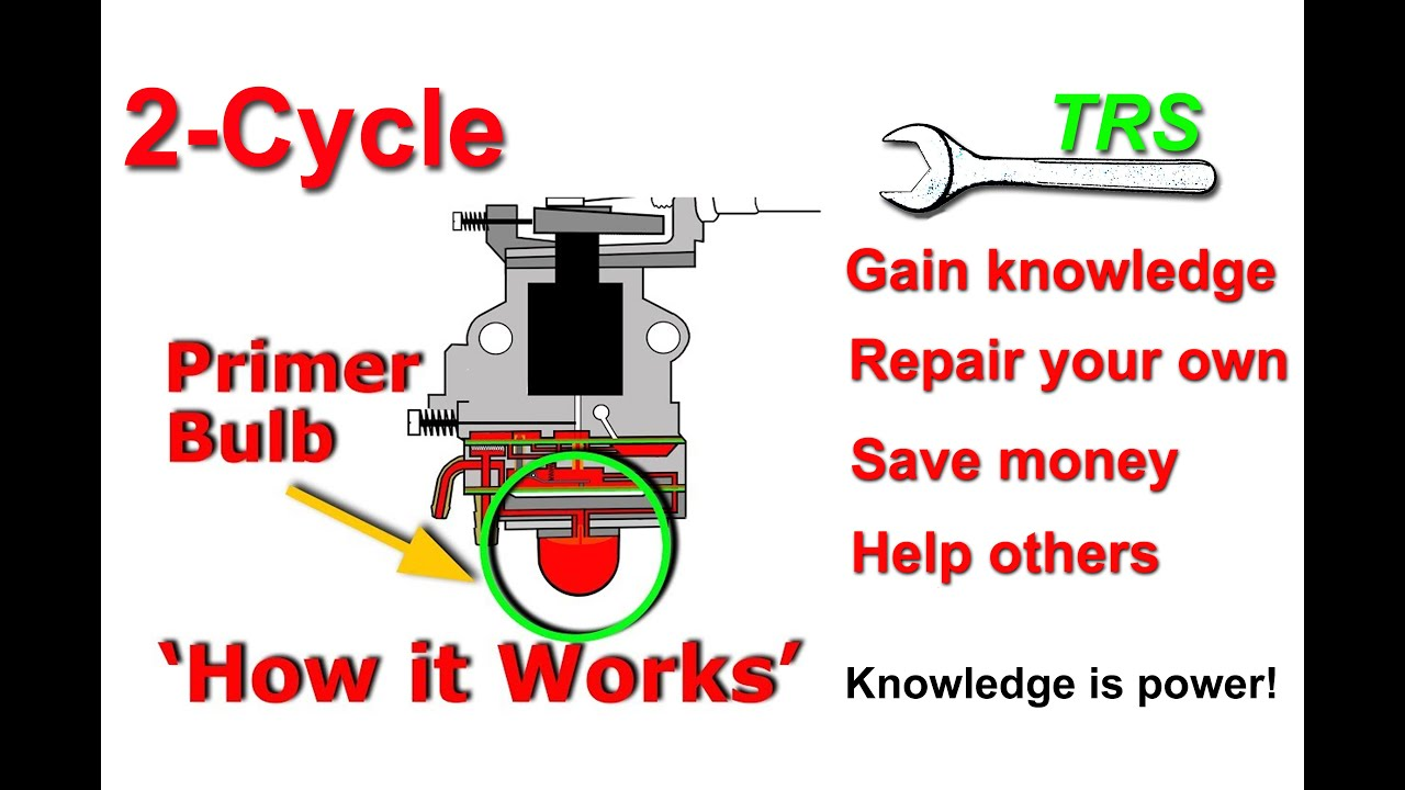 Primer Bulb  How It Works  On A Two Stroke Cycle Carburetor  Gain Knowledge  U0026 Understanding
