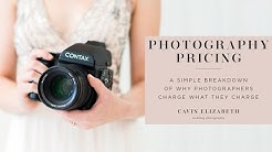 Wedding Photography Pricing Explained + What to Budget for Photos