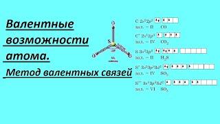 Валентные возможности атома. Метод валентных связей (МВС).