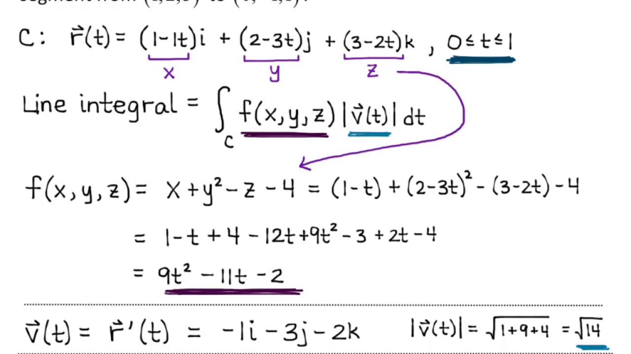 Scalar line integral example youtube.