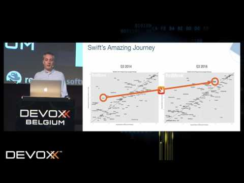 Swift: the mobile language that's coming to the cloud by Ian Partridge