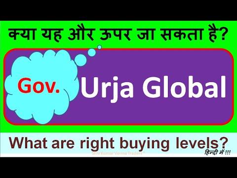 Urja Global Share latest News today? Urja Global share price. NSE:Urja Best Penny Stock