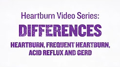 Heartburn, Frequent Heartburn, Acid Reflux and GERD | Prilosec OTC