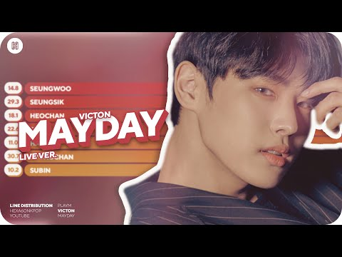 VICTON - Mayday (Live Version) Line Distribution (Color Code