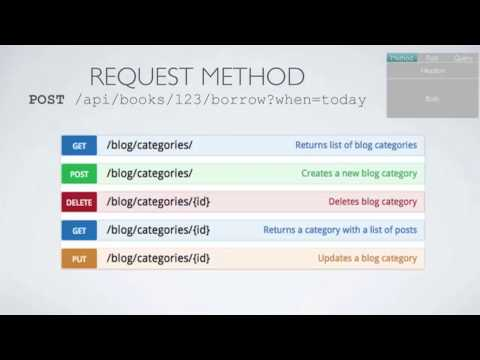 Building REST APIs using Flask Restplus - lecture by Michał