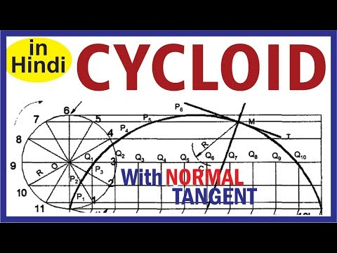 Cycloid | Doovi