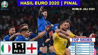 Italia vs Inggris Euro 2021 | Hasil Piala Eropa 2020 Tadi Malam Final