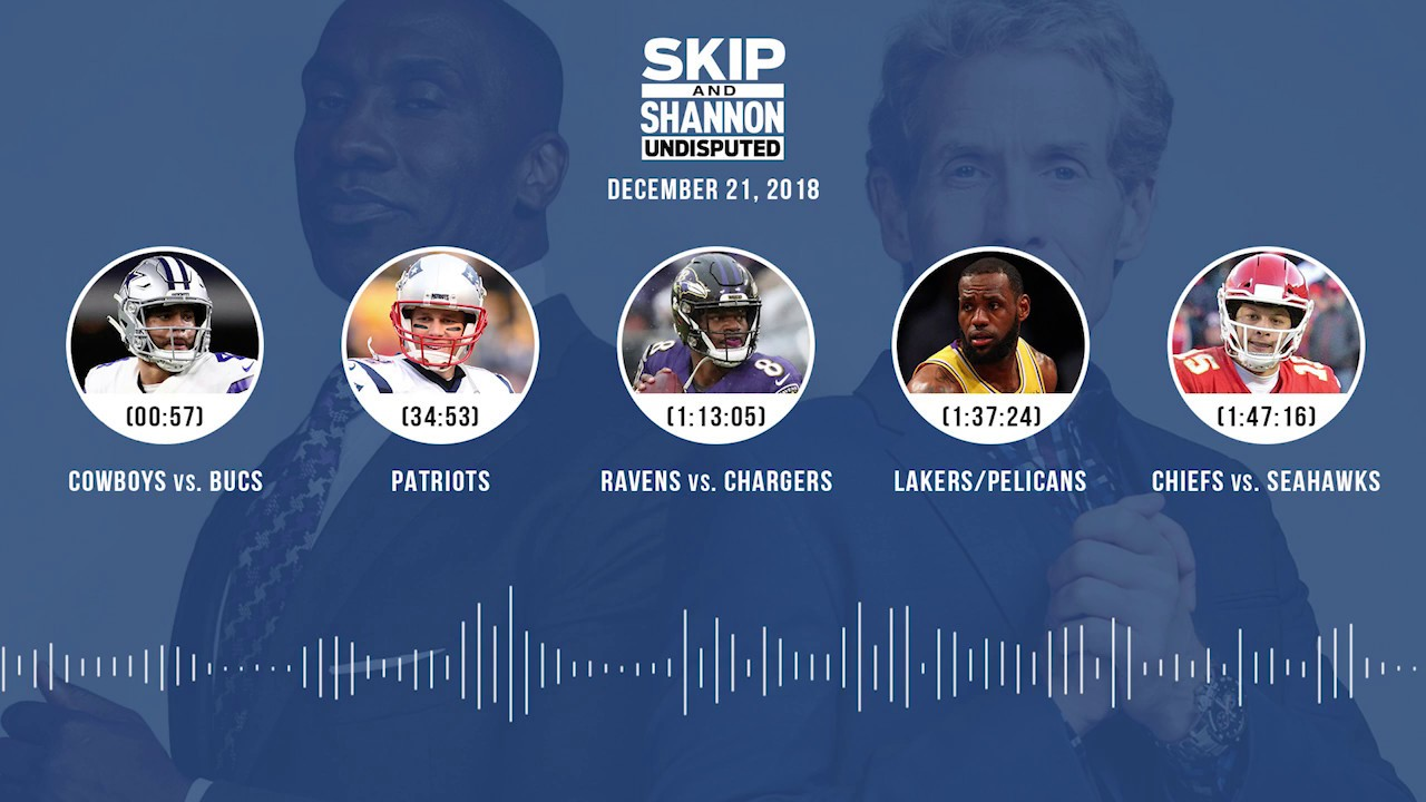UNDISPUTED Audio Podcast (12.21.18) with Skip Bayless fae7f29a2