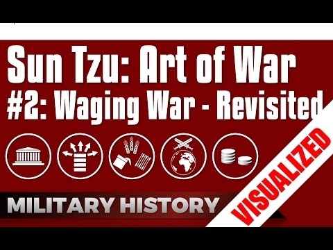 Sun Tzu's Art of War - Revisited - Chapter 2: Waging War