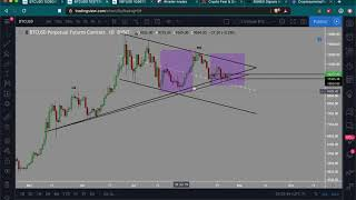 The Bull vs. Bear case for Bitcoin | Don't be a sucker | Momentum points down to $8XXX