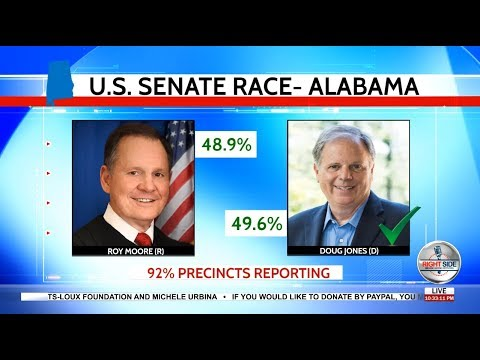 🔴 ALABAMA ELECTION RESULTS LIVE COVERAGE - ROY MOORE VS. DOUG JONES