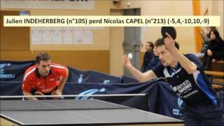 Amiens Sport Tennis de Table / Nîmes: 7/7