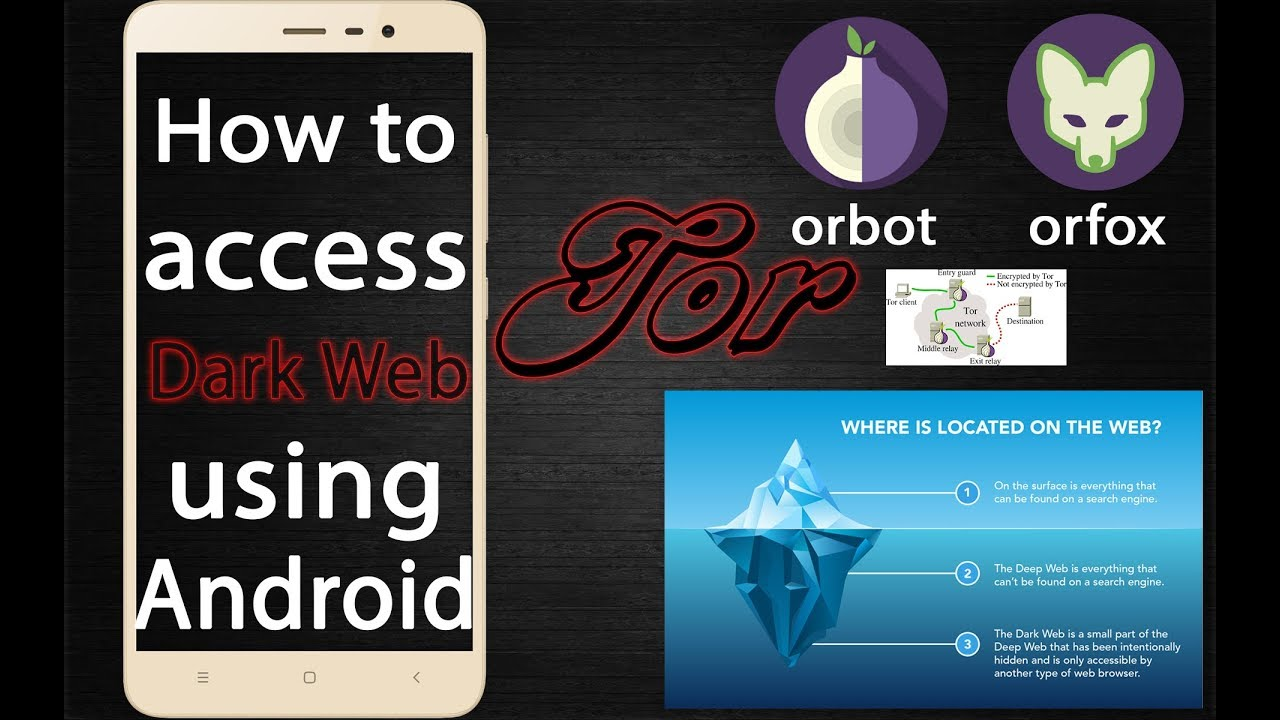 How to visit dark web using android no root youtube how to visit dark web using android no root ccuart Images