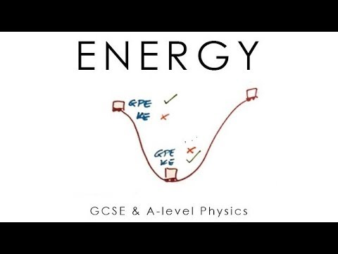 Work done, Kinetic energy & GPE - A-level & GCSE Physics