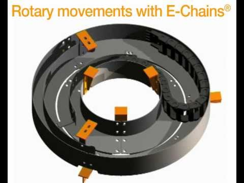 Rotary Movements With Energy Chains Youtube