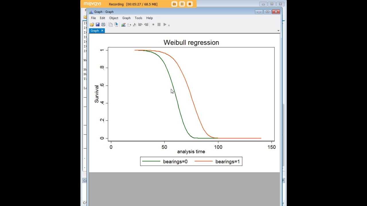Stata Weibull regression