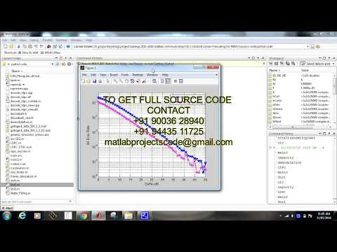 Matlab code for Linear Precoding for MIMO with LDPC Coding and