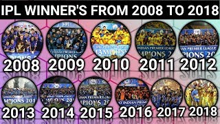 IPL Winners List From 2008 To 2018