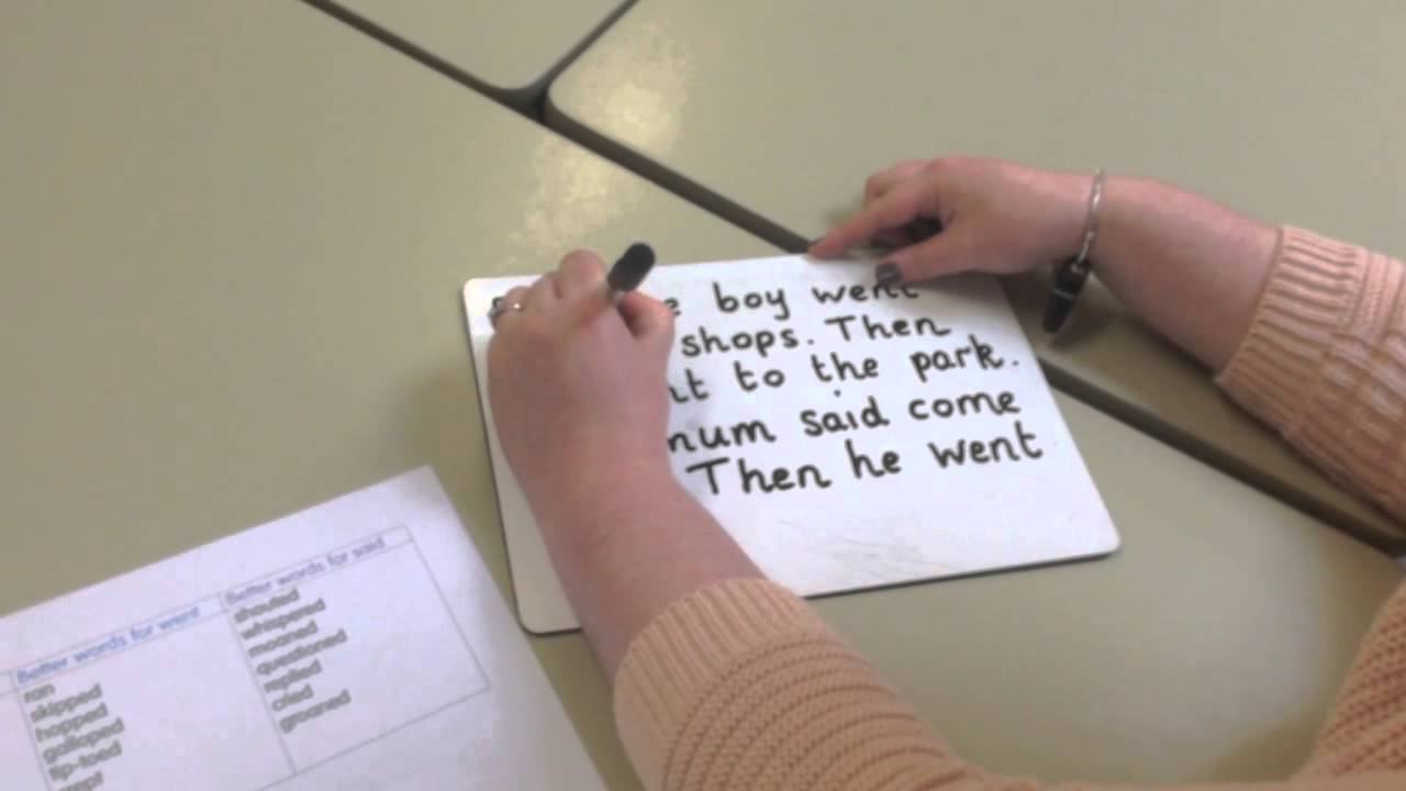 """strong verbs in writing University writing center """"because writers need readers"""" cavanaugh hall 427   one of the final stages of revising a draft is editing for strong verbs editing for."""