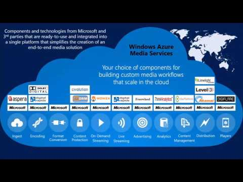 TechEd North America 2013 Building Media Workflows in the Cloud with Windows Azure Media Services