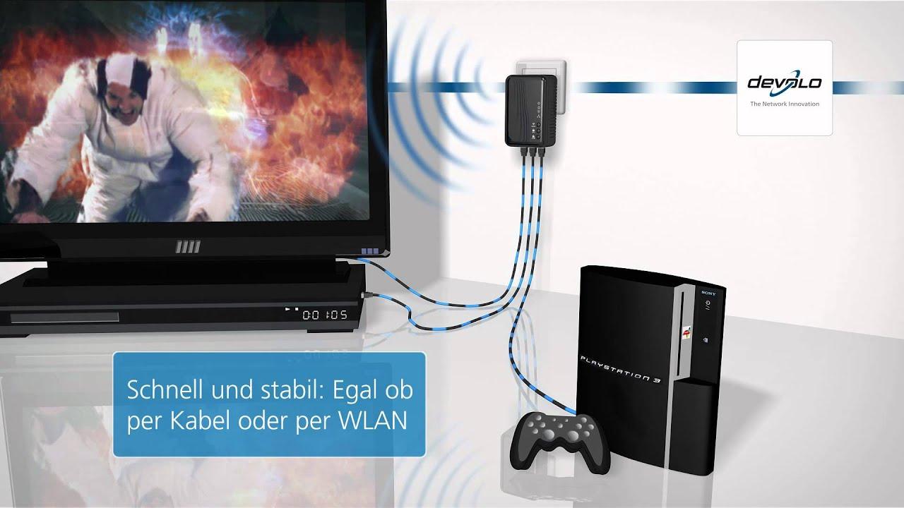 devolo dLAN® home Multi connect Set - YouTube