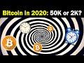 KW 43: Bitcoin Kurs Rekordanstieg - die Hintergründe  BTC News  Bakkt Knaller  Quantencomputer