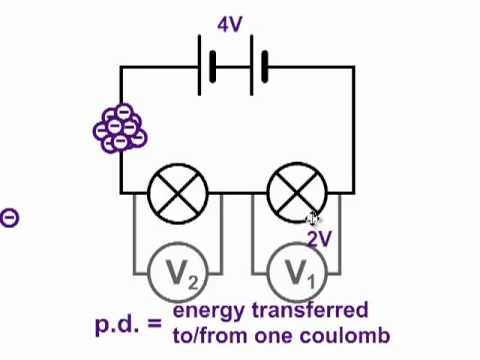 potential difference voltage in series circuits youtube rh youtube com potential difference in ac circuit potential difference in circuits