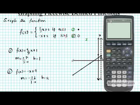 graphing piecewise defined functions pt I TI-83 Tutorial Texas Instruments How to