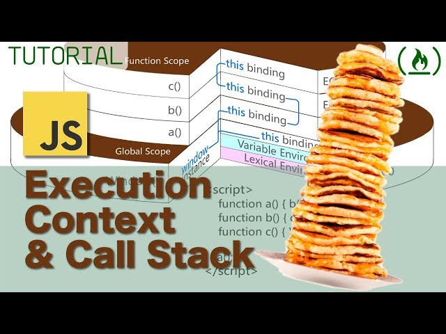 JavaScript Foundations: Execution Context and Call Stack