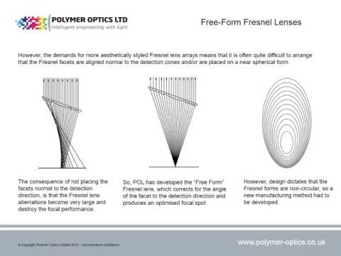 PIR Fresnel Lenses by Polymer Optics Ltd.