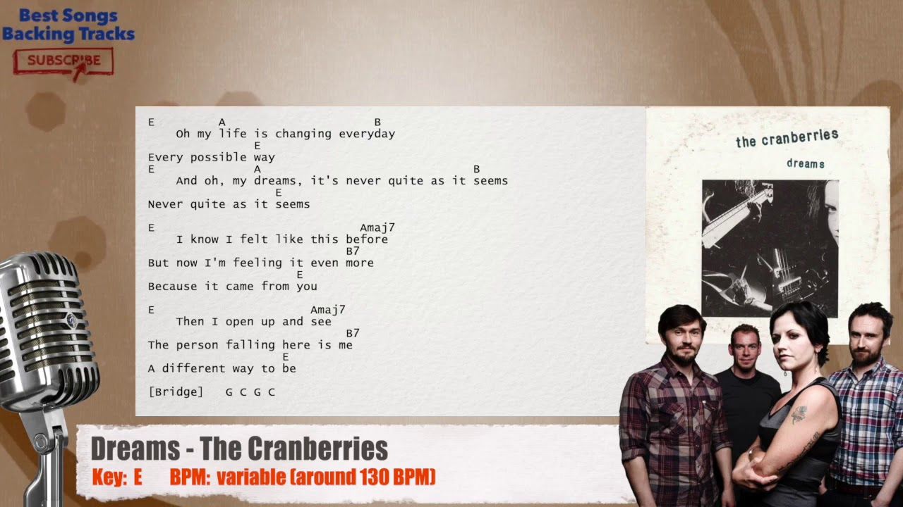 Dreams The Cranberries Vocal Backing Track With Chords And Lyrics Youtube