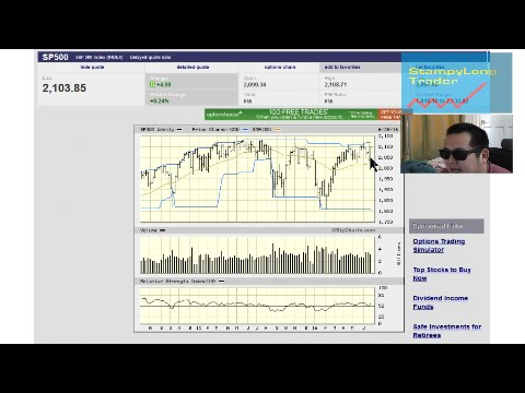 Position Trader Video blog 13 Last Chance Saloon