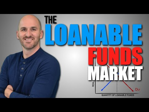 Macro: Unit 4.7 -- The Loanable Funds Market