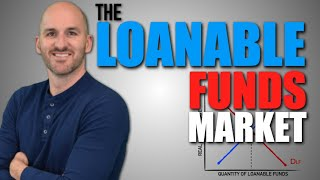 Macro: Unit 4.7 -- The Loanable Funds Market