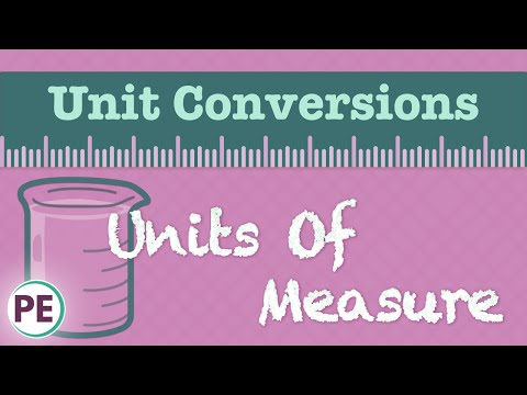 Units of Measure: How to Convert Units