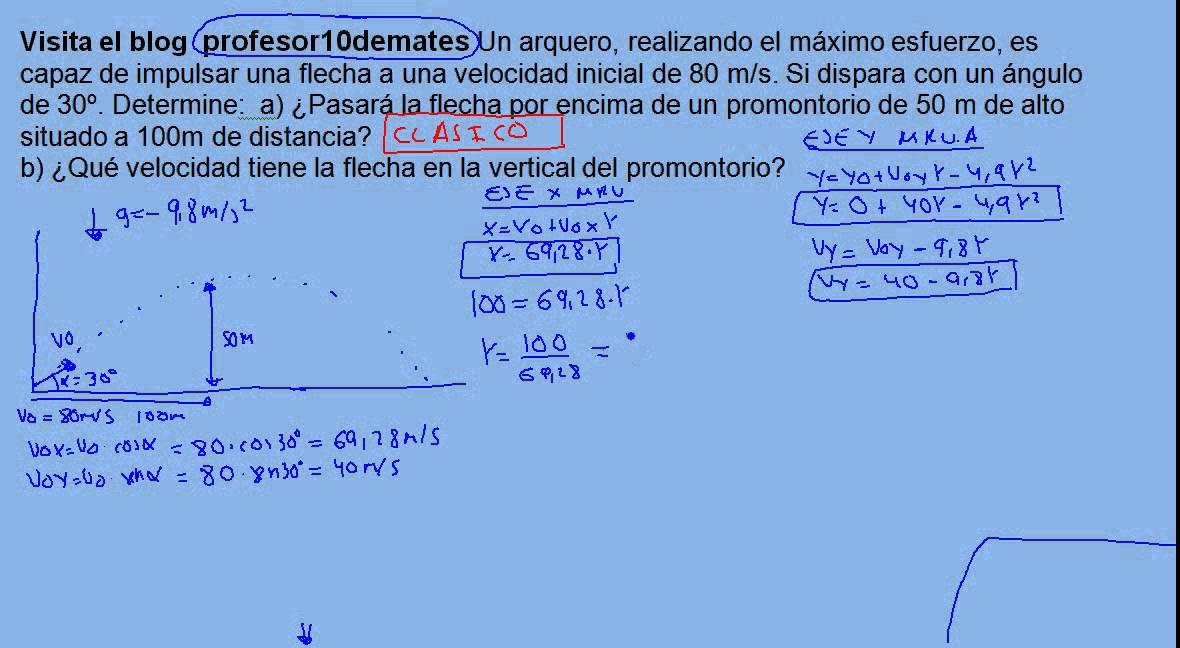 diedrico ejercicios resueltos pdf