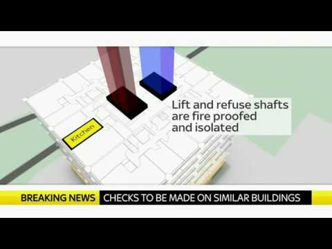 Grenfell Tower fire, Composite board ACM fire test.