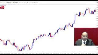 Estrategias Forex: Cómo usar el Retroceso del Precio - Video 1 de 2