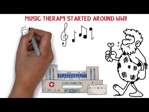 Explaining music therapy and the UK blog Music on my Mind