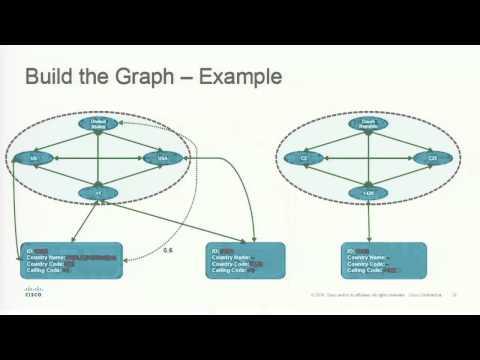 Distributed Graph-based Entity Resolution Using Spark- Mahdi Namazifar (Cisco)