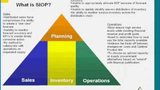S&OP 101 For Manufacturing Executives