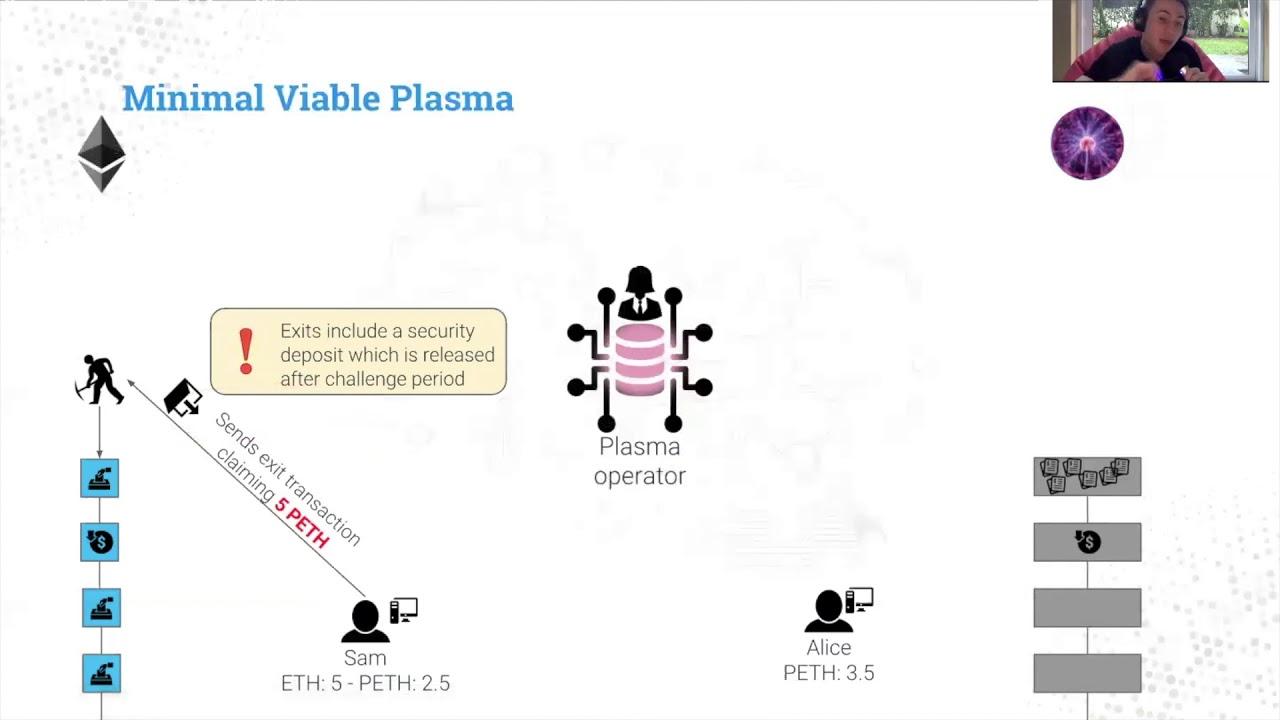 Ethereum Plasma-Tutorial.