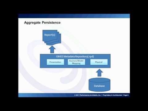 Discovering Hidden Performance Potential with OBIEE Aggregation Persistence