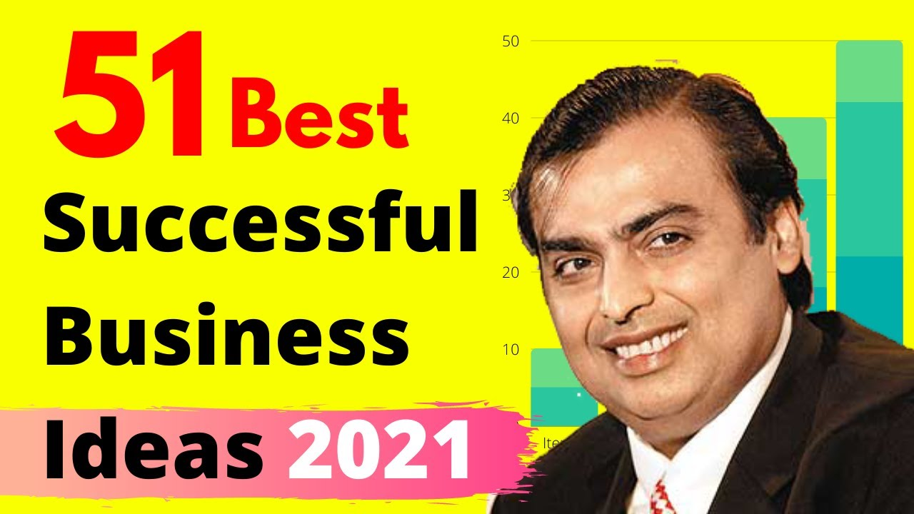 Top 51 Small Business Ideas In India || New Business Idea 2020